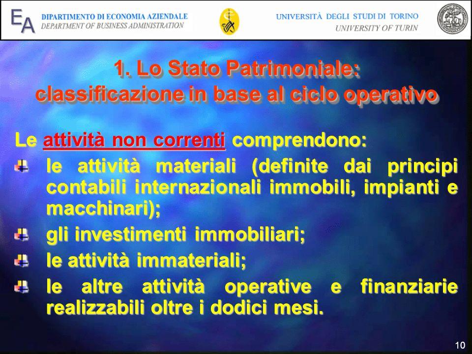 10 1. Lo Stato Patrimoniale: classificazione in base al ciclo operativo Le attività non correnti comprendono: le attività materiali (definite dai prin