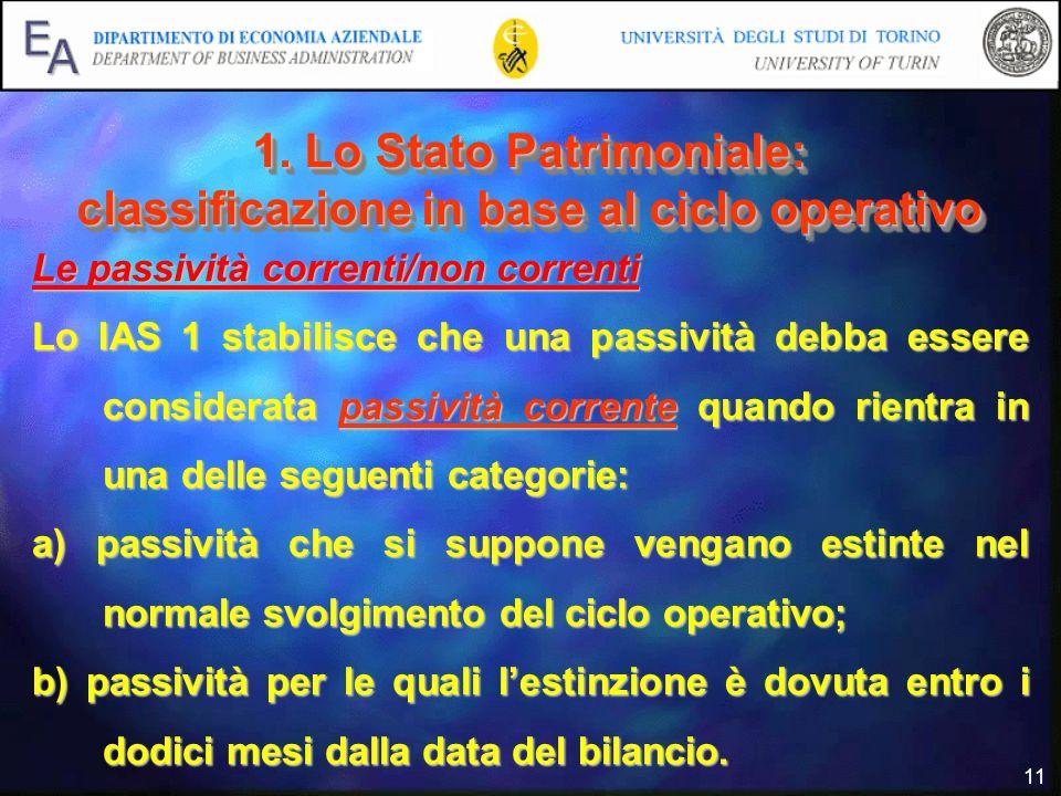 11 1. Lo Stato Patrimoniale: classificazione in base al ciclo operativo Le passività correnti/non correnti Lo IAS 1 stabilisce che una passività debba