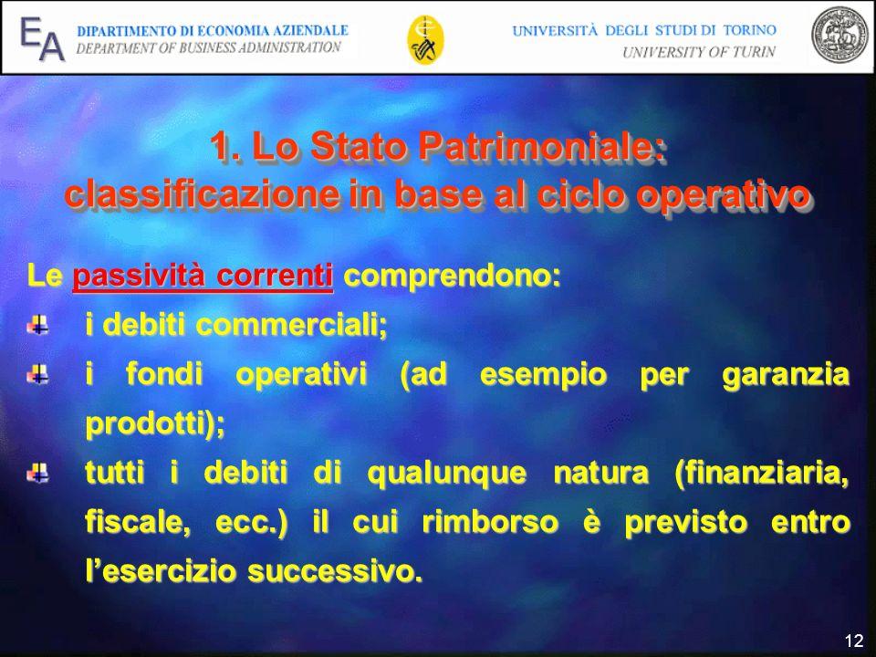 12 1. Lo Stato Patrimoniale: classificazione in base al ciclo operativo Le passività correnti comprendono: i debiti commerciali; i fondi operativi (ad