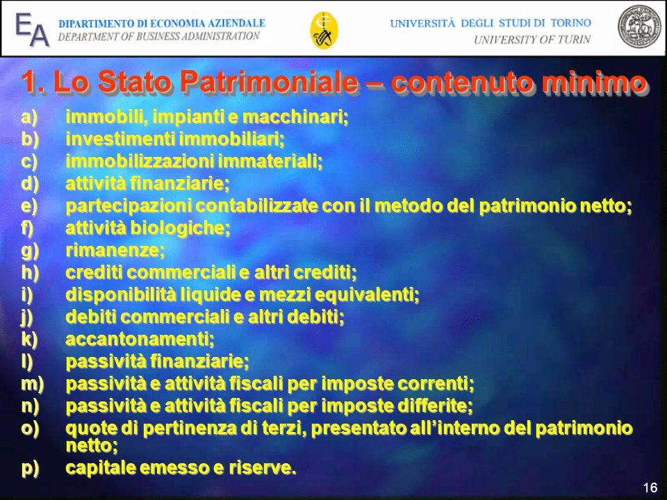 16 1. Lo Stato Patrimoniale – contenuto minimo a)immobili, impianti e macchinari; b)investimenti immobiliari; c)immobilizzazioni immateriali; d)attivi