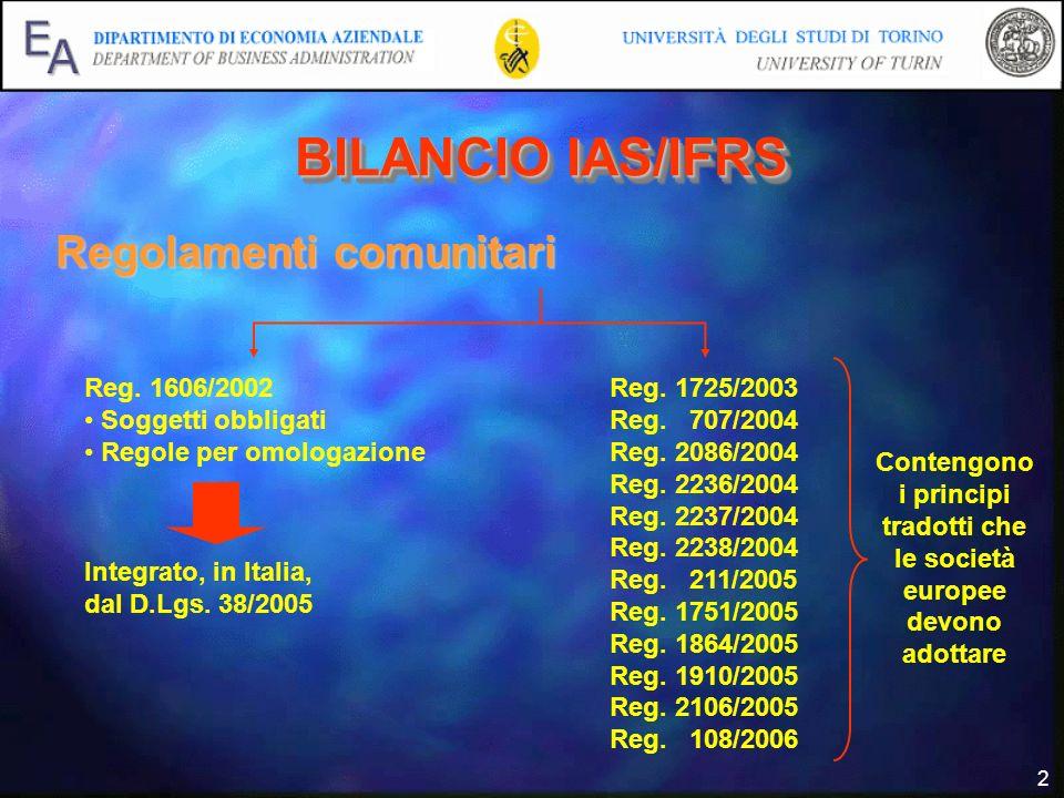 2 BILANCIO IAS/IFRS Regolamenti comunitari Reg. 1606/2002 Soggetti obbligati Regole per omologazione Integrato, in Italia, dal D.Lgs. 38/2005 Reg. 172