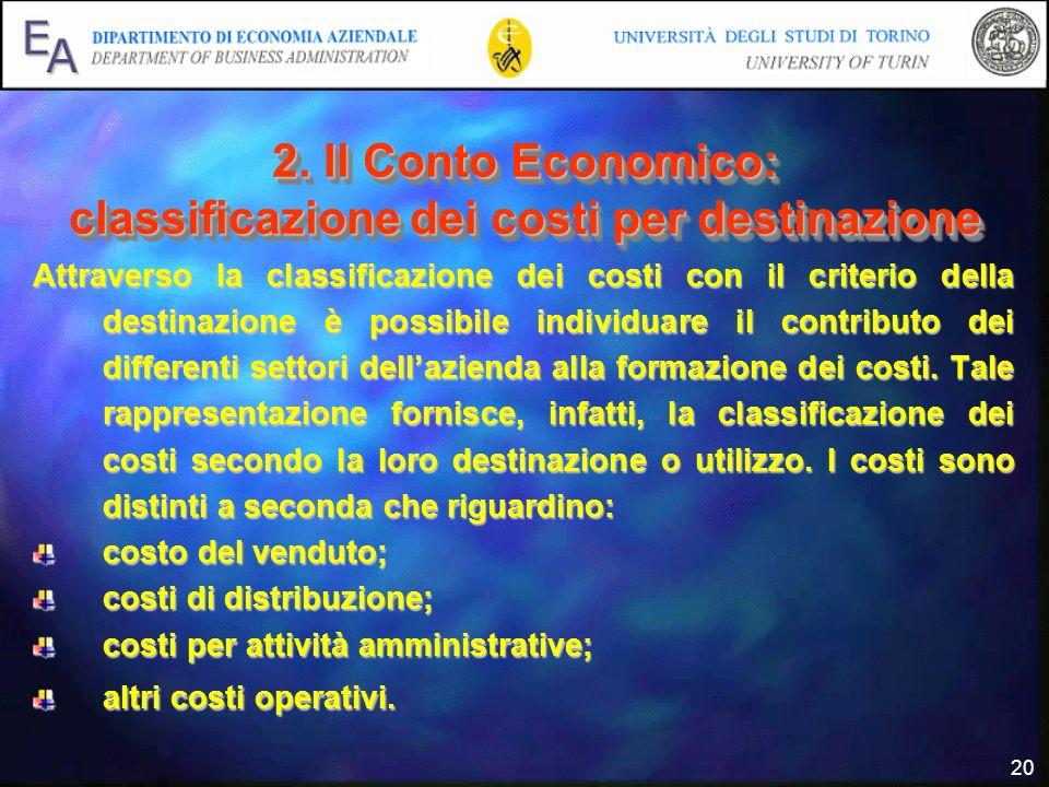 20 2. Il Conto Economico: classificazione dei costi per destinazione Attraverso la classificazione dei costi con il criterio della destinazione è poss