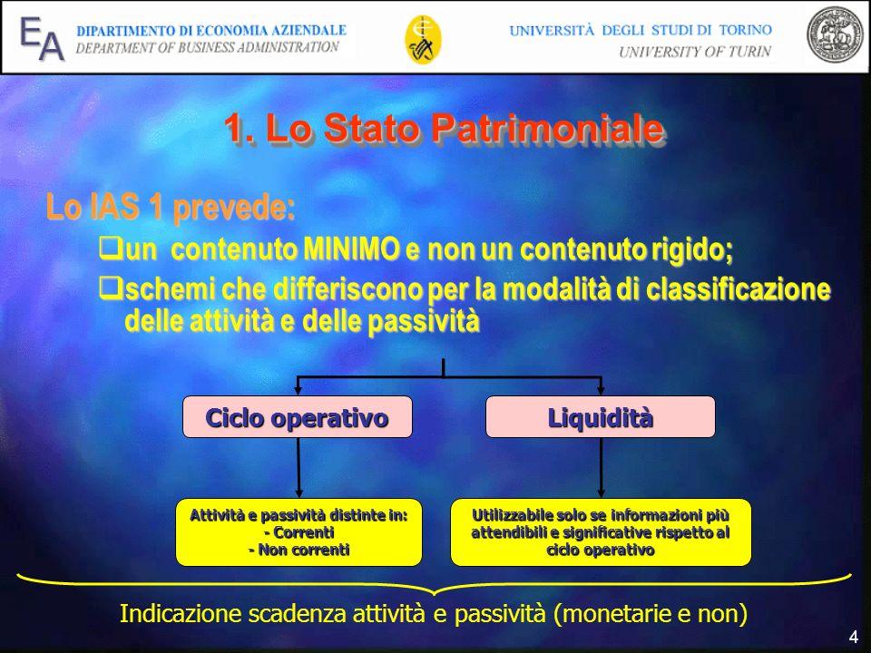 4 1. Lo Stato Patrimoniale Lo IAS 1 prevede: un contenuto MINIMO e non un contenuto rigido; un contenuto MINIMO e non un contenuto rigido; schemi che