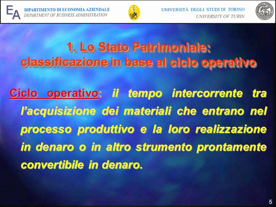 5 1. Lo Stato Patrimoniale: classificazione in base al ciclo operativo Ciclo operativo: il tempo intercorrente tra lacquisizione dei materiali che ent
