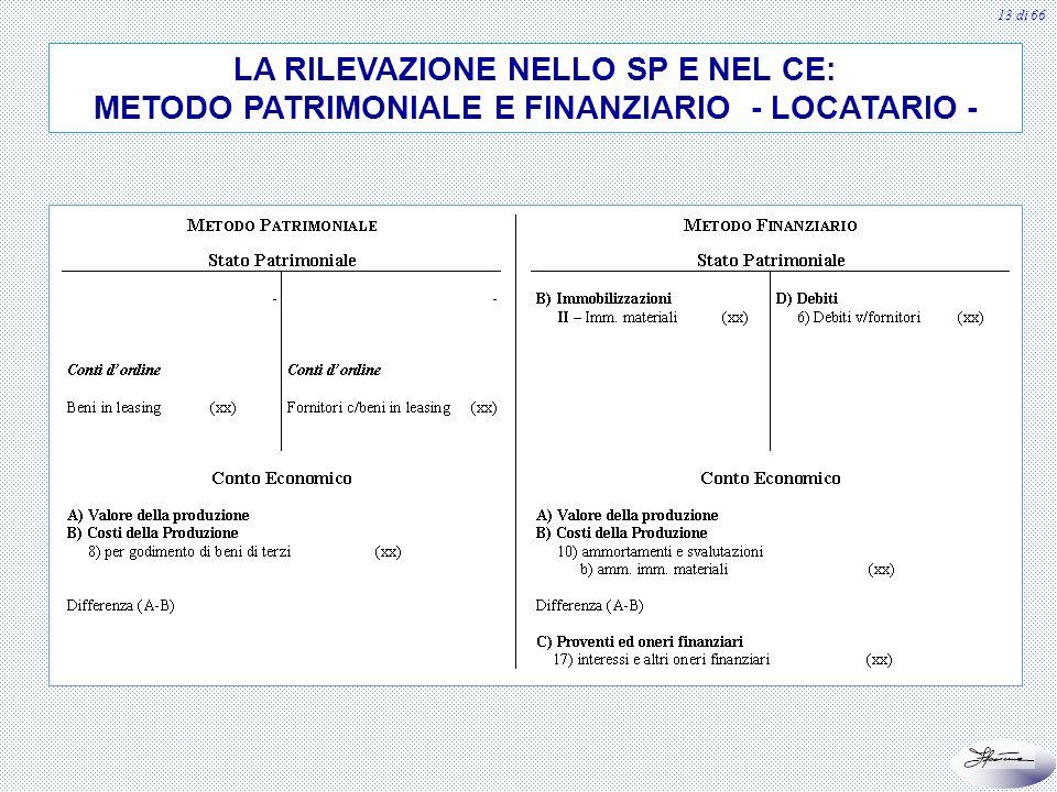 13 di 66 LA RILEVAZIONE NELLO SP E NEL CE: METODO PATRIMONIALE E FINANZIARIO - LOCATARIO -