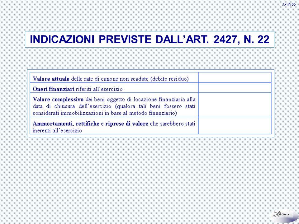 19 di 66 INDICAZIONI PREVISTE DALLART. 2427, N. 22