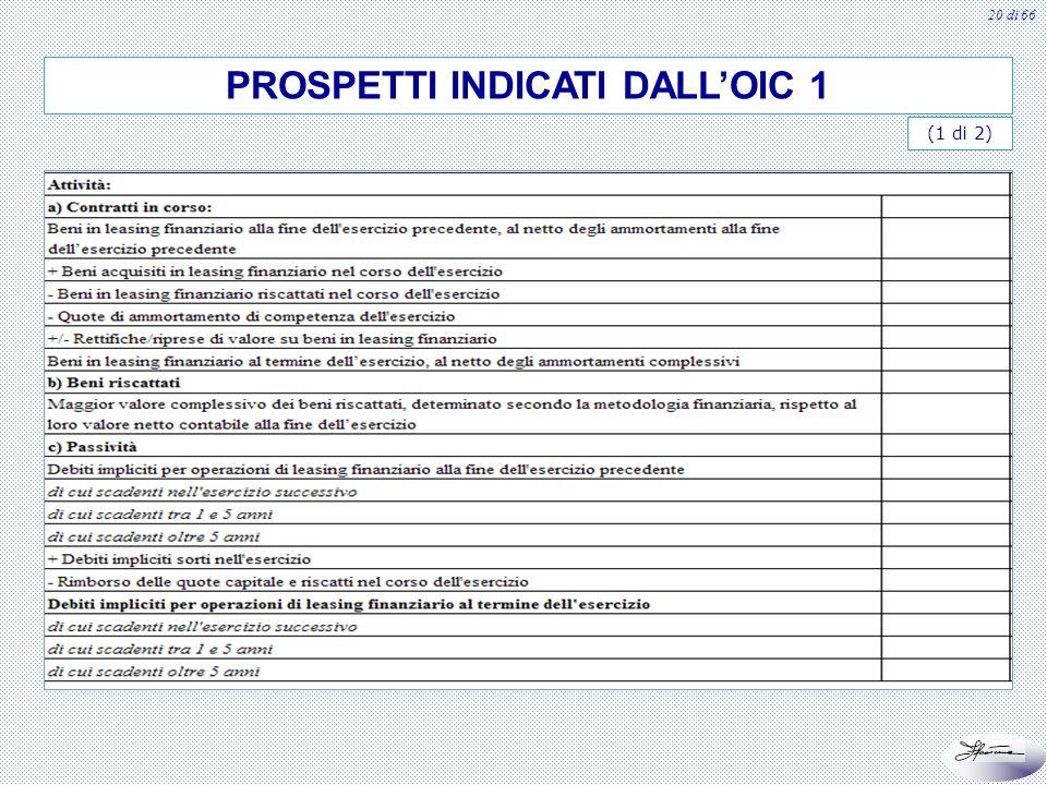 20 di 66 PROSPETTI INDICATI DALLOIC 1 (1 di 2)