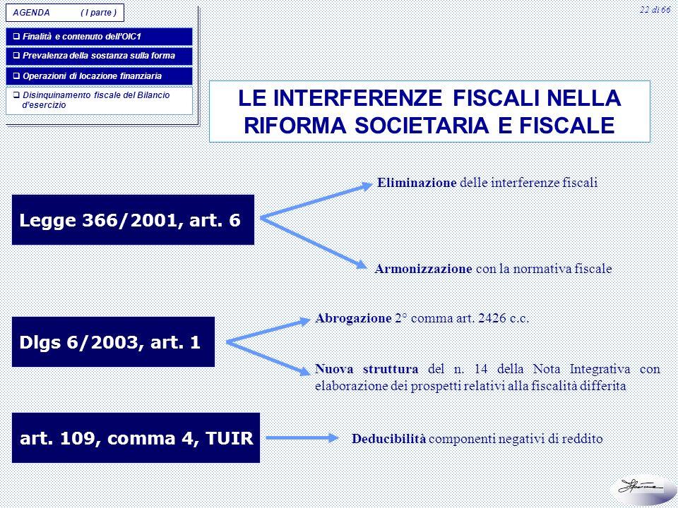 22 di 66 LE INTERFERENZE FISCALI NELLA RIFORMA SOCIETARIA E FISCALE Legge 366/2001, art. 6 Dlgs 6/2003, art. 1 art. 109, comma 4, TUIR Eliminazione de