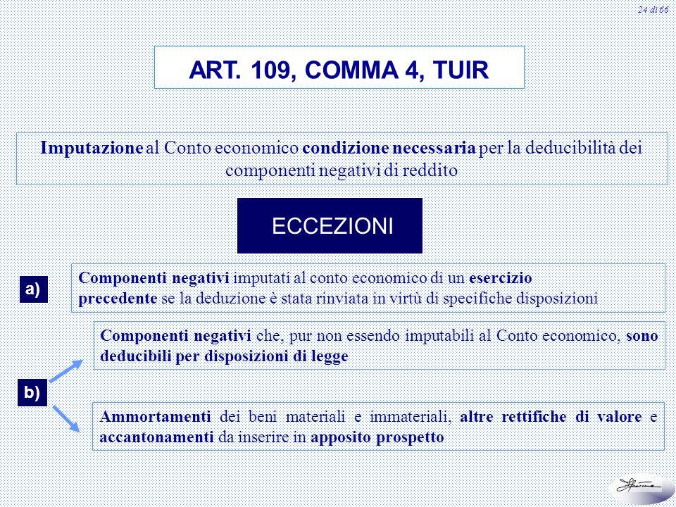 24 di 66 ART. 109, COMMA 4, TUIR Imputazione al Conto economico condizione necessaria per la deducibilità dei componenti negativi di reddito ECCEZIONI