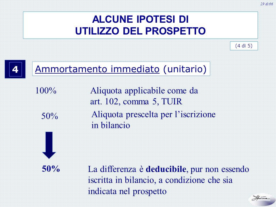 29 di 66 4 Ammortamento immediato (unitario) 100%Aliquota applicabile come da art. 102, comma 5, TUIR Aliquota prescelta per liscrizione in bilancio L
