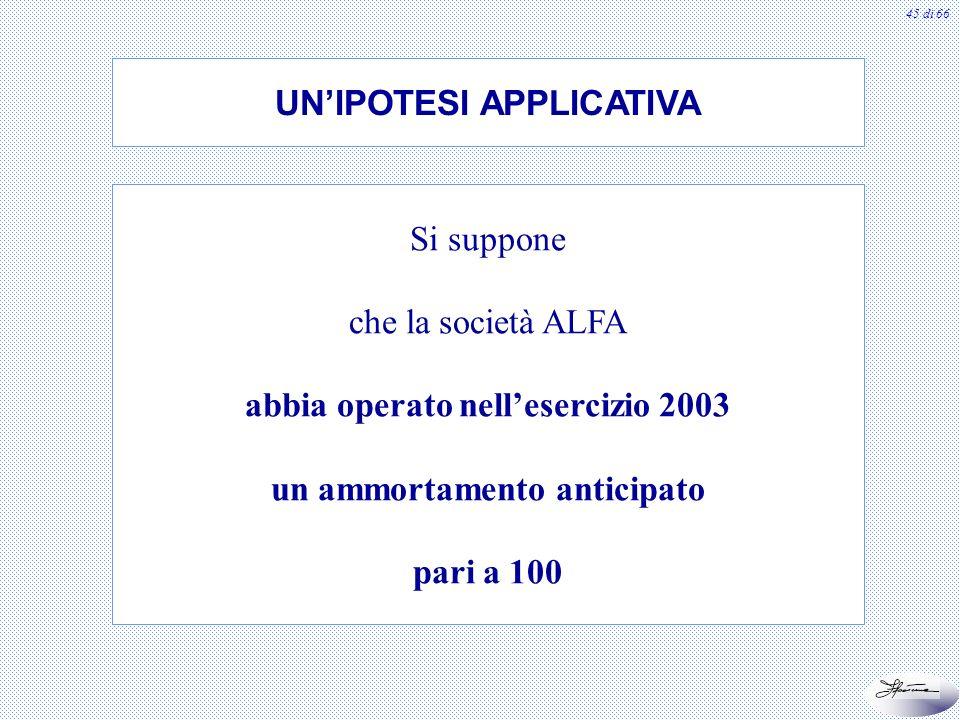 45 di 66 UNIPOTESI APPLICATIVA Si suppone che la società ALFA abbia operato nellesercizio 2003 un ammortamento anticipato pari a 100