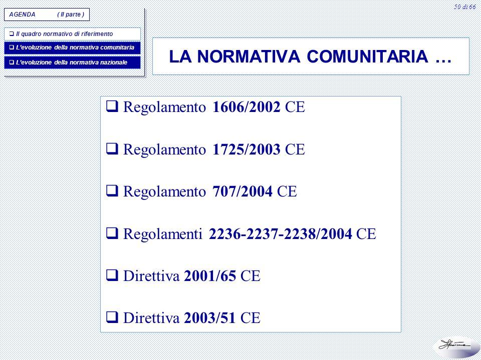 50 di 66 LA NORMATIVA COMUNITARIA … Regolamento 1606/2002 CE Regolamento 1725/2003 CE Regolamento 707/2004 CE Regolamenti 2236-2237-2238/2004 CE Diret