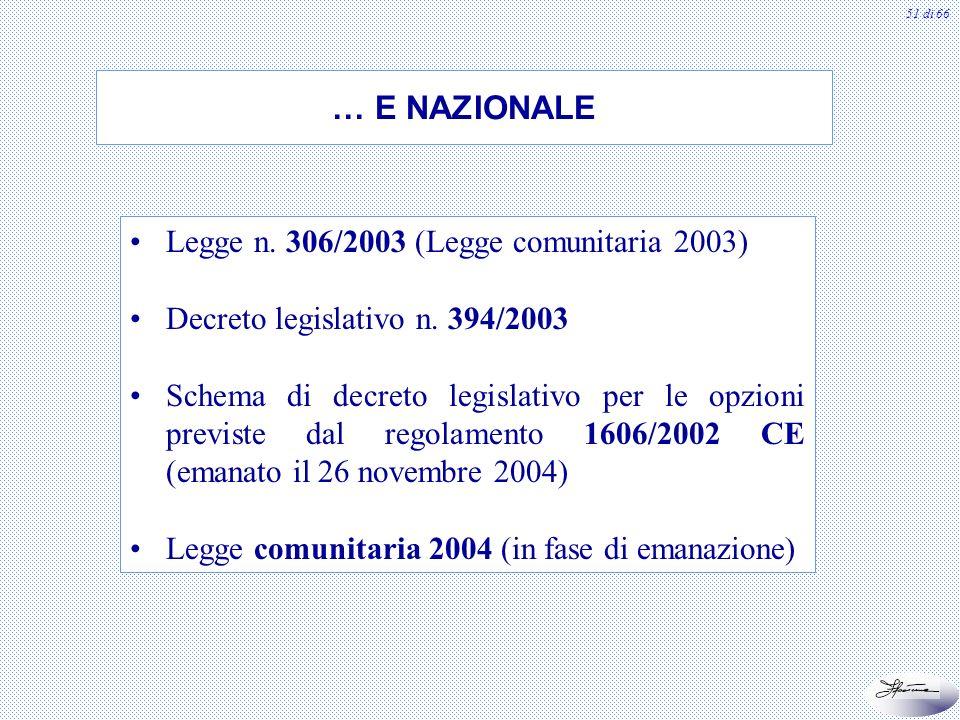 51 di 66 … E NAZIONALE Legge n. 306/2003 (Legge comunitaria 2003) Decreto legislativo n. 394/2003 Schema di decreto legislativo per le opzioni previst