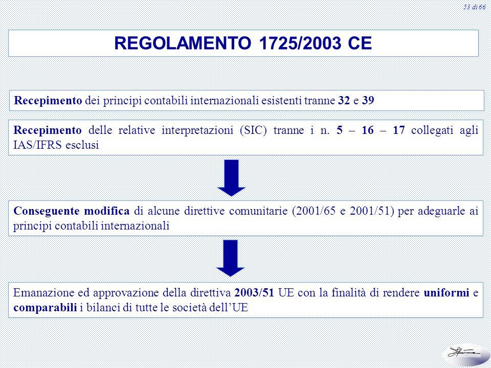 53 di 66 REGOLAMENTO 1725/2003 CE Recepimento dei principi contabili internazionali esistenti tranne 32 e 39 Recepimento delle relative interpretazion