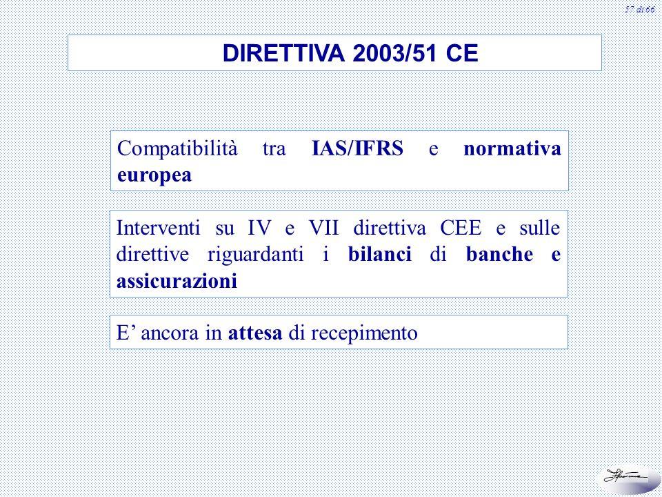 57 di 66 DIRETTIVA 2003/51 CE Compatibilità tra IAS/IFRS e normativa europea Interventi su IV e VII direttiva CEE e sulle direttive riguardanti i bila