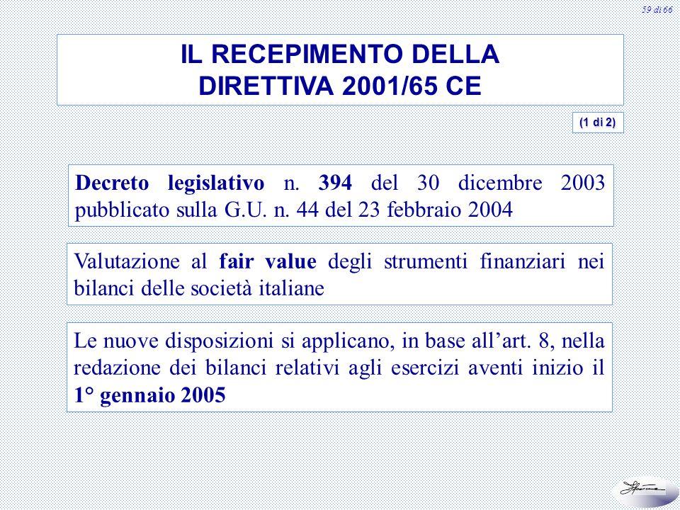 59 di 66 IL RECEPIMENTO DELLA DIRETTIVA 2001/65 CE Decreto legislativo n. 394 del 30 dicembre 2003 pubblicato sulla G.U. n. 44 del 23 febbraio 2004 Va