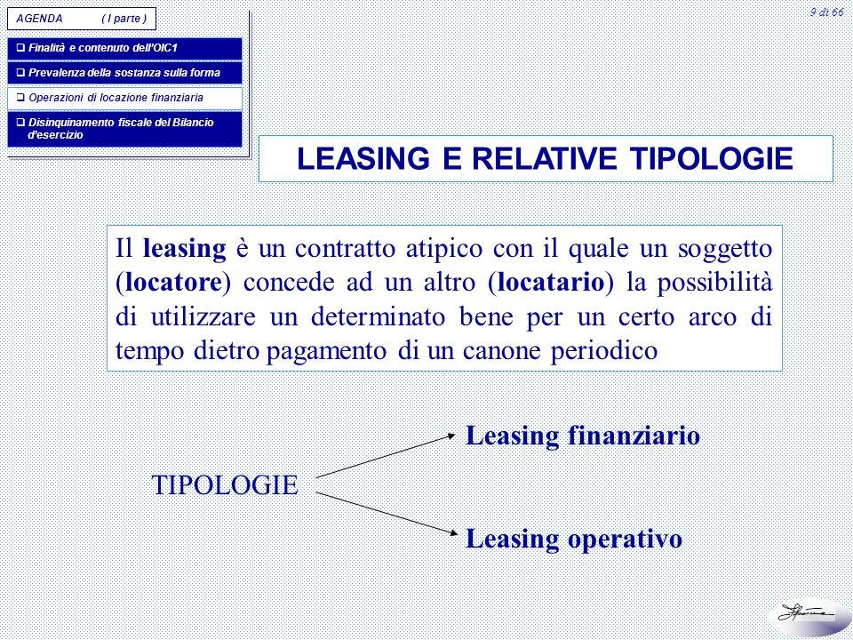 9 di 66 LEASING E RELATIVE TIPOLOGIE Il leasing è un contratto atipico con il quale un soggetto (locatore) concede ad un altro (locatario) la possibil