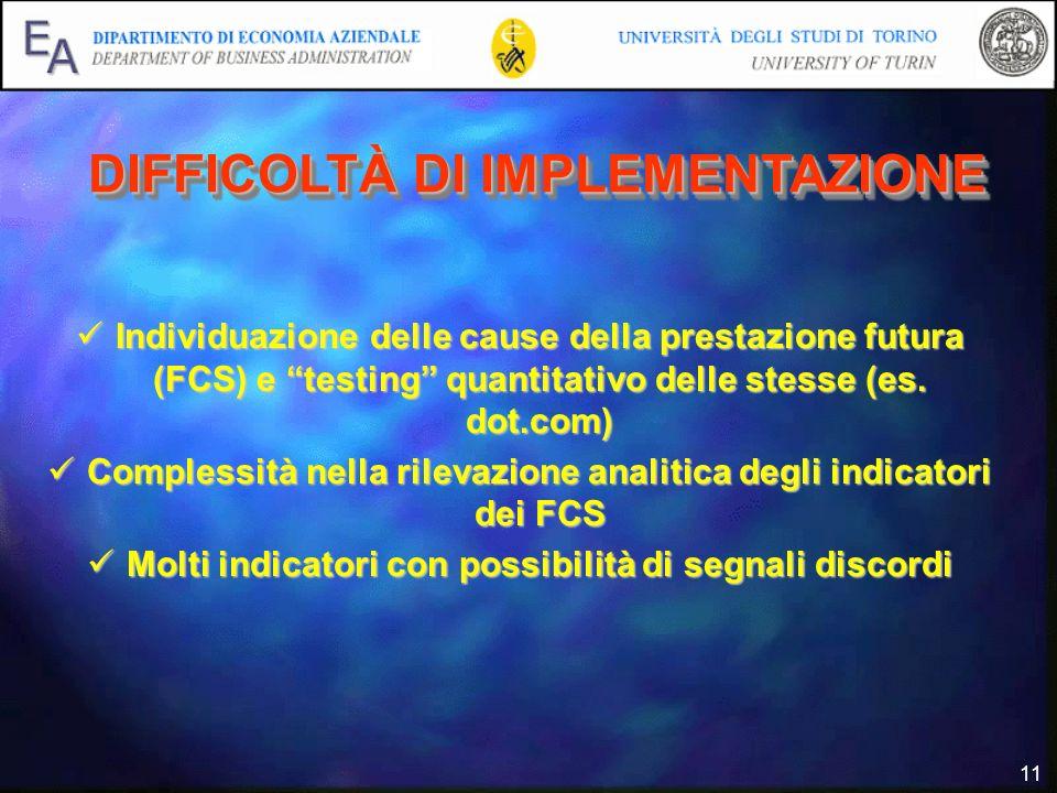 11 DIFFICOLTÀ DI IMPLEMENTAZIONE Individuazione delle cause della prestazione futura (FCS) e testing quantitativo delle stesse (es. dot.com) Individua