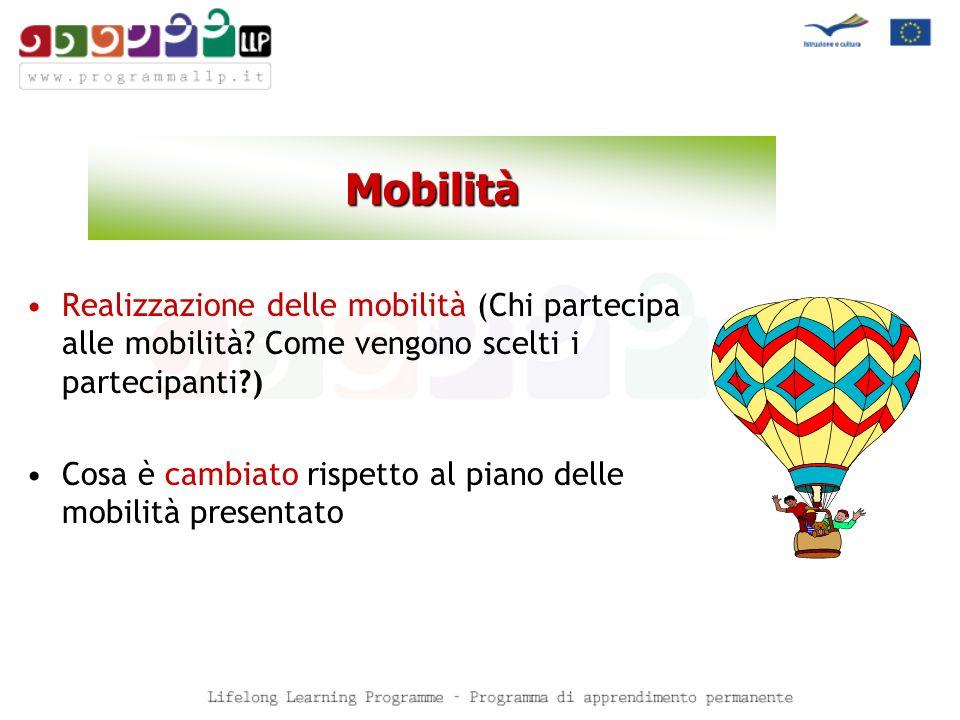 Mobilità Realizzazione delle mobilità (Chi partecipa alle mobilità.