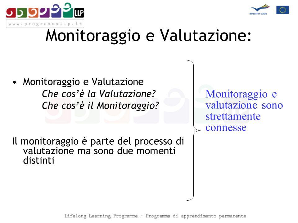 Monitoraggio e Valutazione: Monitoraggio e Valutazione Che cosè la Valutazione.