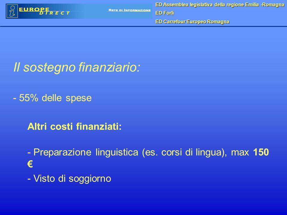 ED Assemblea legislativa della regione Emilia -Romagna ED Forlì ED Carrefour Europeo Romagna Il sostegno finanziario: - 55% delle spese Altri costi finanziati: - Preparazione linguistica (es.