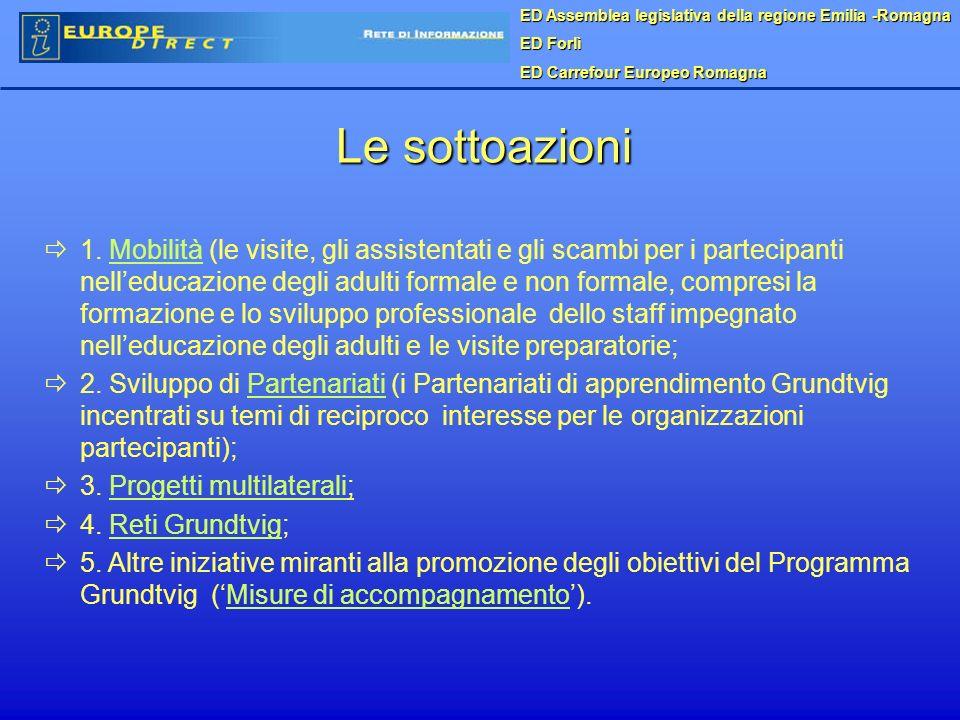 ED Assemblea legislativa della regione Emilia -Romagna ED Forlì ED Carrefour Europeo Romagna Le sottoazioni 1.