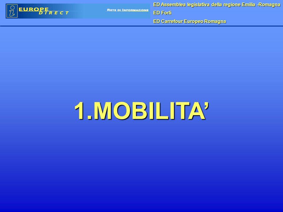 ED Assemblea legislativa della regione Emilia -Romagna ED Forlì ED Carrefour Europeo Romagna 1.MOBILITA