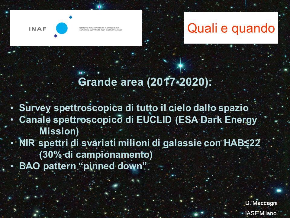 Quali e quando Grande area (2017-2020): Survey spettroscopica di tutto il cielo dallo spazio Canale spettroscopico di EUCLID (ESA Dark Energy Mission) NIR spettri di svariati milioni di galassie con HAB22 (30% di campionamento) BAO pattern pinned down D.