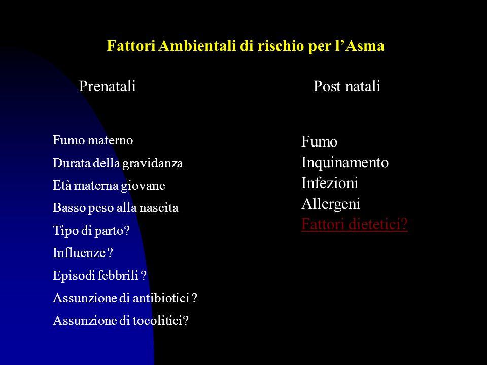 Fattori Ambientali di rischio per lAsma Prenatali Durata della gravidanza Influenze .