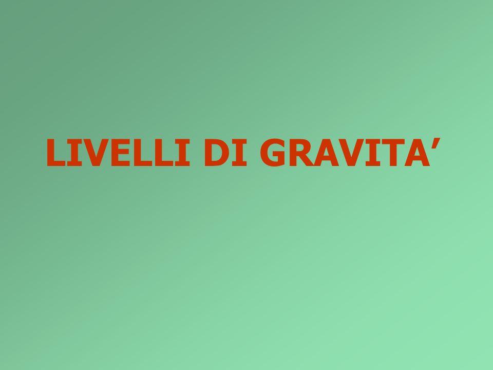 LIVELLI DI GRAVITA