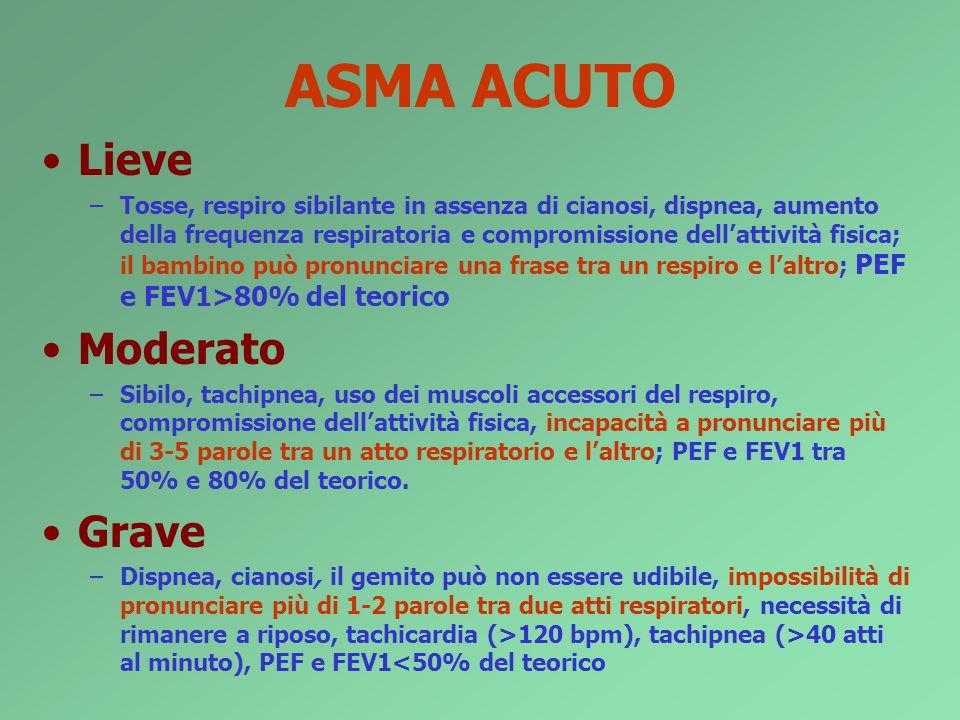 ASMA ACUTO Lieve –Tosse, respiro sibilante in assenza di cianosi, dispnea, aumento della frequenza respiratoria e compromissione dellattività fisica;