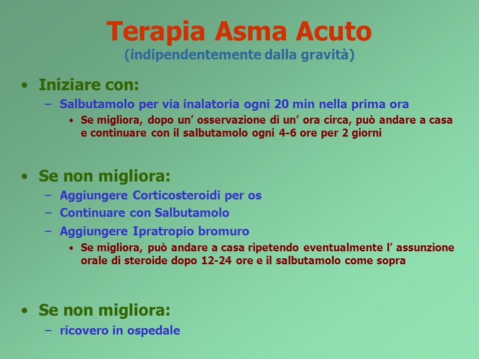 Terapia Asma Acuto (indipendentemente dalla gravità) Iniziare con: –Salbutamolo per via inalatoria ogni 20 min nella prima ora Se migliora, dopo un os
