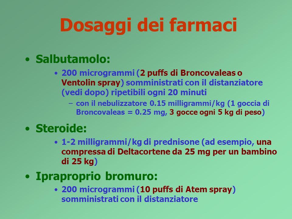 Dosaggi dei farmaci Salbutamolo: 200 microgrammi (2 puffs di Broncovaleas o Ventolin spray) somministrati con il distanziatore (vedi dopo) ripetibili ogni 20 minuti –con il nebulizzatore 0.15 milligrammi/kg (1 goccia di Broncovaleas = 0.25 mg, 3 gocce ogni 5 kg di peso) Steroide: 1-2 milligrammi/kg di prednisone (ad esempio, una compressa di Deltacortene da 25 mg per un bambino di 25 kg) Ipraproprio bromuro: 200 microgrammi (10 puffs di Atem spray) somministrati con il distanziatore
