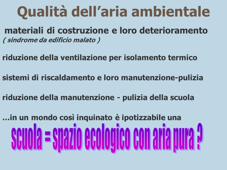 Qualità dellaria ambientale materiali di costruzione e loro deterioramento ( sindrome da edificio malato ) riduzione della ventilazione per isolamento