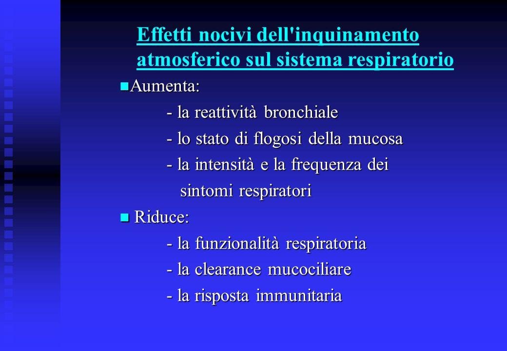 n Aumenta: - la reattività bronchiale - lo stato di flogosi della mucosa - la intensità e la frequenza dei sintomi respiratori sintomi respiratori n R