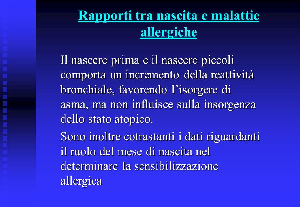 Rapporti tra nascita e malattie allergiche Il nascere prima e il nascere piccoli comporta un incremento della reattività bronchiale, favorendo lisorge
