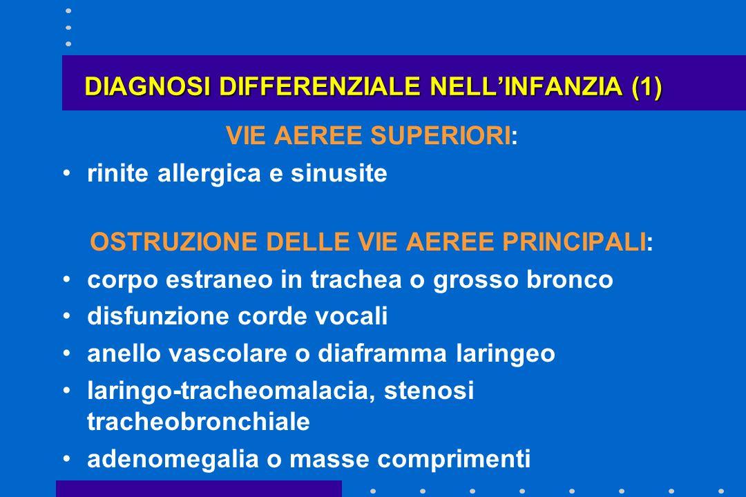 DIAGNOSI DIFFERENZIALE NELLINFANZIA (1) VIE AEREE SUPERIORI: rinite allergica e sinusite OSTRUZIONE DELLE VIE AEREE PRINCIPALI: corpo estraneo in trac