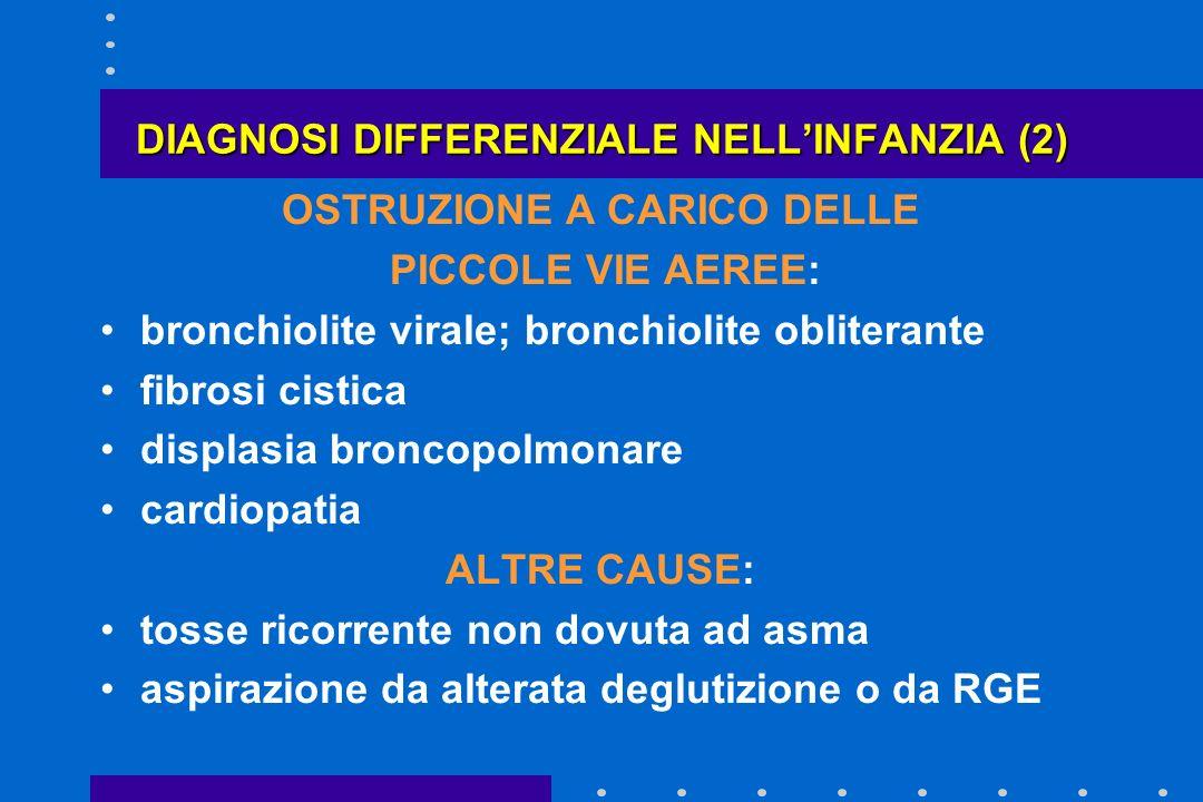 DIAGNOSI DIFFERENZIALE NELLINFANZIA (2) OSTRUZIONE A CARICO DELLE PICCOLE VIE AEREE: bronchiolite virale; bronchiolite obliterante fibrosi cistica dis