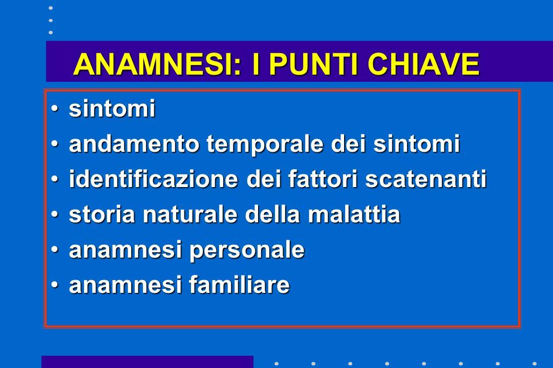 ANAMNESI: I PUNTI CHIAVE sintomisintomi andamento temporale dei sintomiandamento temporale dei sintomi identificazione dei fattori scatenantiidentific