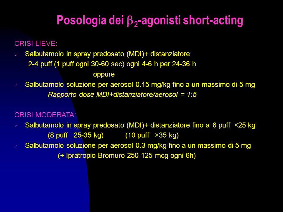 Posologia dei 2 -agonisti short-acting CRISI LIEVE: Salbutamolo in spray predosato (MDI)+ distanziatore 2-4 puff (1 puff ogni 30-60 sec) ogni 4-6 h per 24-36 h oppure Salbutamolo soluzione per aerosol 0.15 mg/kg fino a un massimo di 5 mg Rapporto dose MDI+distanziatore/aerosol = 1:5 CRISI MODERATA: Salbutamolo in spray predosato (MDI)+ distanziatore fino a 6 puff <25 kg (8 puff 25-35 kg) (10 puff >35 kg) Salbutamolo soluzione per aerosol 0.3 mg/kg fino a un massimo di 5 mg (+ Ipratropio Bromuro 250-125 mcg ogni 6h)