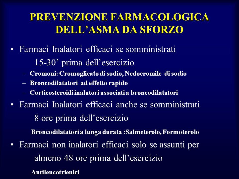 PREVENZIONE FARMACOLOGICA DELLASMA DA SFORZO Farmaci Inalatori efficaci se somministrati 15-30 prima dellesercizio –Cromoni: Cromoglicato di sodio, Ne