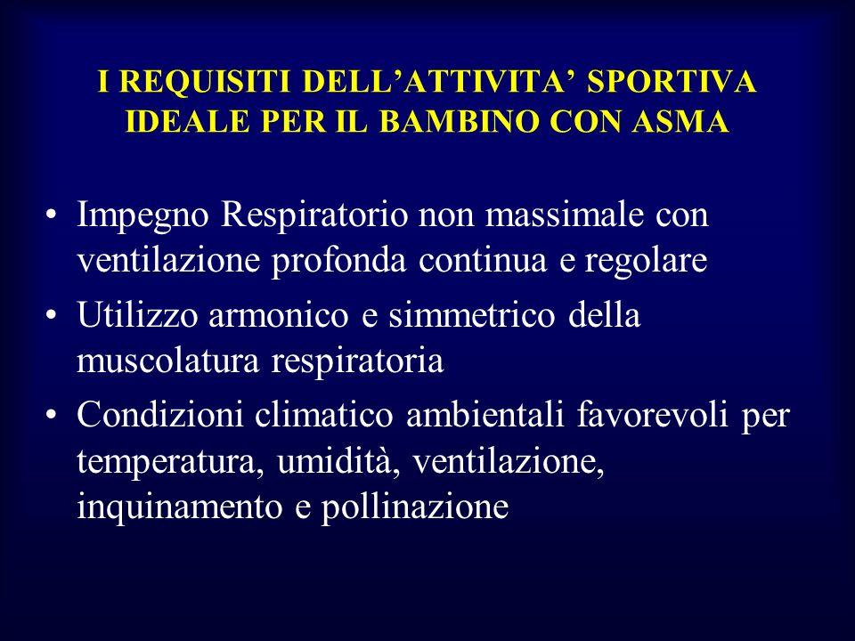 I REQUISITI DELLATTIVITA SPORTIVA IDEALE PER IL BAMBINO CON ASMA Impegno Respiratorio non massimale con ventilazione profonda continua e regolare Util