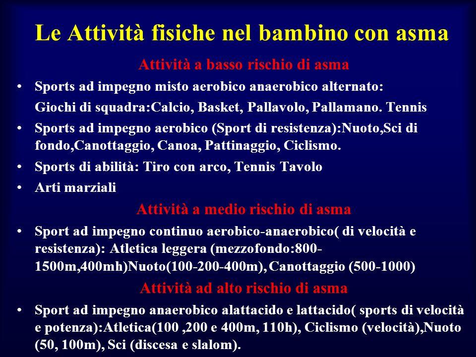 Le Attività fisiche nel bambino con asma Attività a basso rischio di asma Sports ad impegno misto aerobico anaerobico alternato: Giochi di squadra:Cal