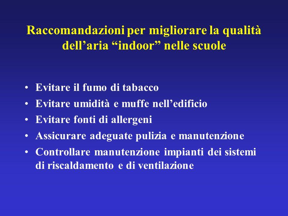 Raccomandazioni per migliorare la qualità dellaria indoor nelle scuole Evitare il fumo di tabacco Evitare umidità e muffe nelledificio Evitare fonti di allergeni Assicurare adeguate pulizia e manutenzione Controllare manutenzione impianti dei sistemi di riscaldamento e di ventilazione