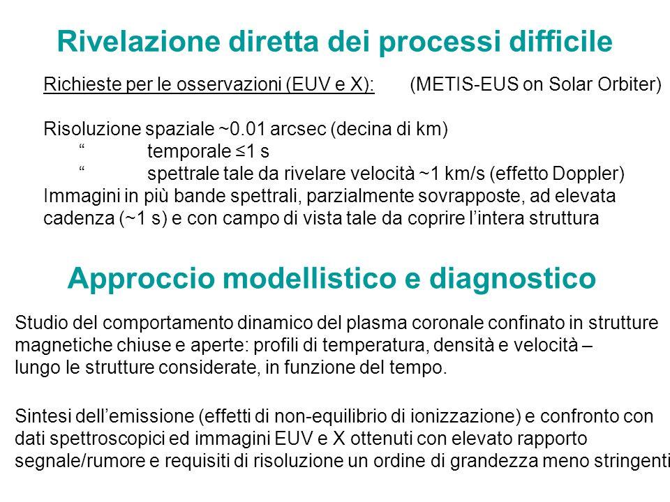 Rivelazione diretta dei processi difficile Approccio modellistico e diagnostico Richieste per le osservazioni (EUV e X): (METIS-EUS on Solar Orbiter)