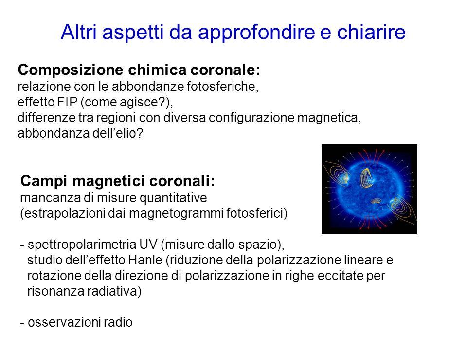 Altri aspetti da approfondire e chiarire Composizione chimica coronale: relazione con le abbondanze fotosferiche, effetto FIP (come agisce?), differen