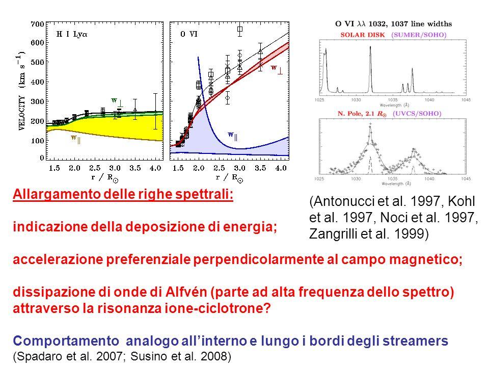 Allargamento delle righe spettrali: indicazione della deposizione di energia; accelerazione preferenziale perpendicolarmente al campo magnetico; dissi