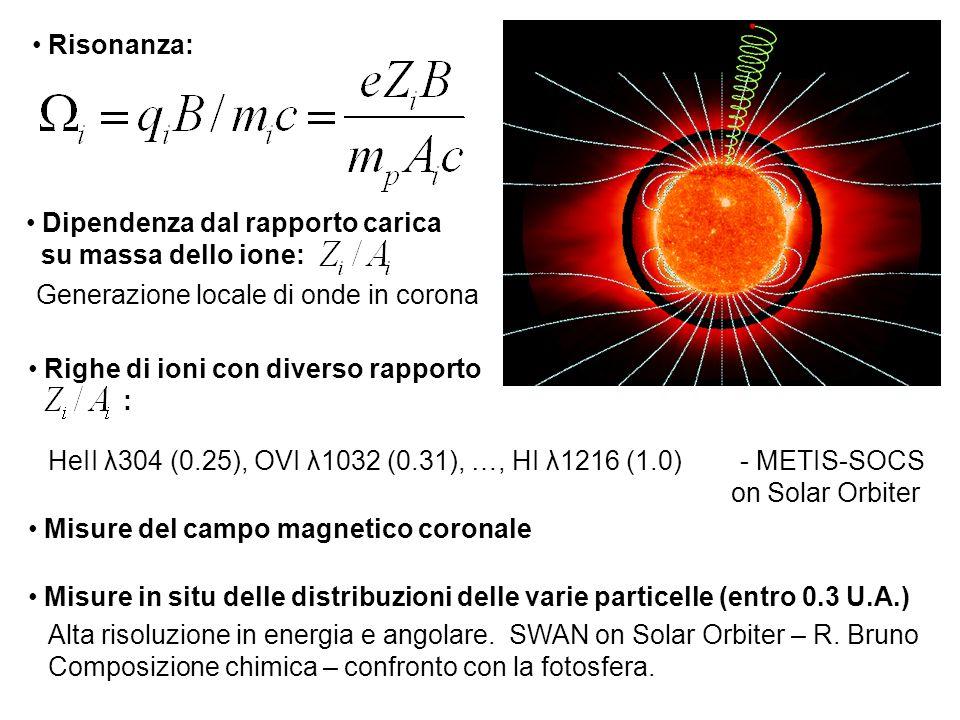 Risonanza: Dipendenza dal rapporto carica su massa dello ione: Righe di ioni con diverso rapporto : HeII λ304 (0.25), OVI λ1032 (0.31), …, HI λ1216 (1