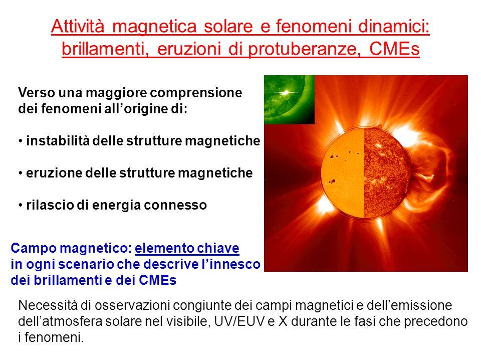 Attività magnetica solare e fenomeni dinamici: brillamenti, eruzioni di protuberanze, CMEs Verso una maggiore comprensione dei fenomeni allorigine di: