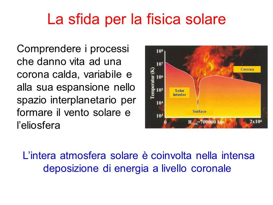 La sfida per la fisica solare Comprendere i processi che danno vita ad una corona calda, variabile e alla sua espansione nello spazio interplanetario